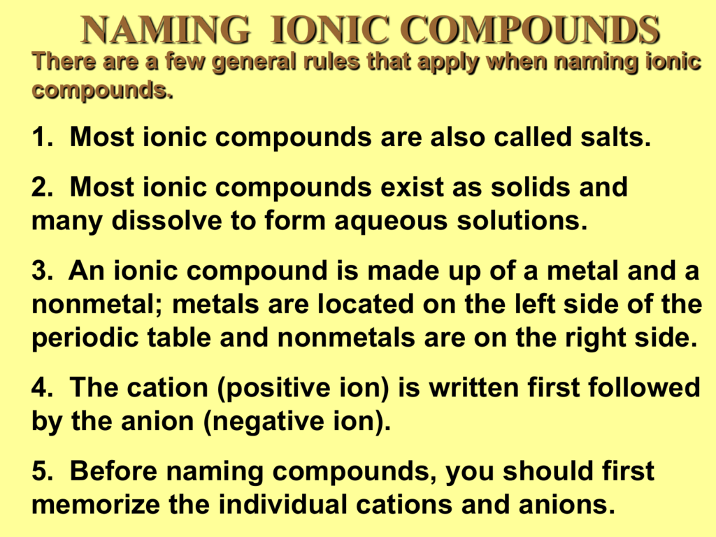 Naming ionic compounds urtaz Choice Image