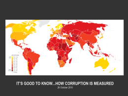 what is the corruption perceptions index?