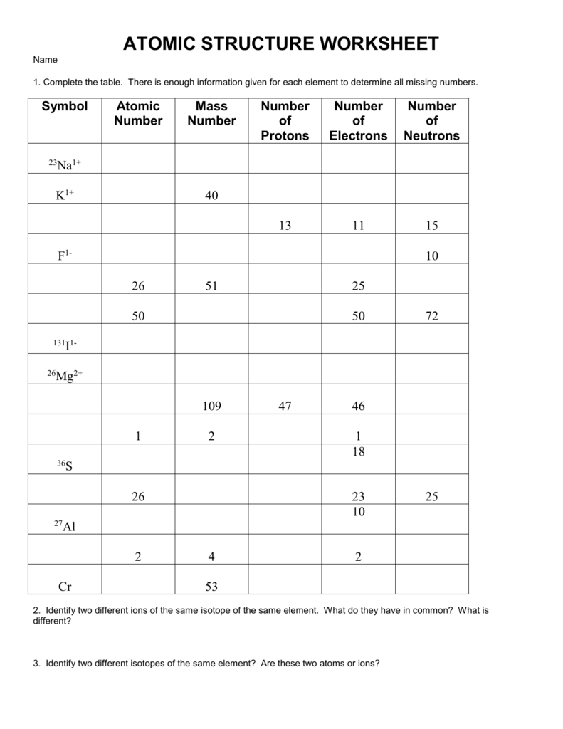 Worksheets Worksheet Atomic Structure 009175709 1 2dda3f61e1cf1b2a796a86835ceff7ca png