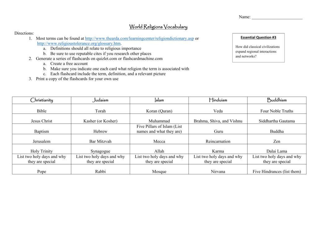 World Religions Vocabulary