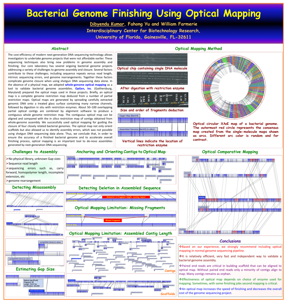 Bacterial Genome Finishing Using Optical Mapping on genotype mapping, plasmid mapping, ecosystem mapping, internet mapping, family mapping, dna mapping, heart mapping, taxonomy mapping,