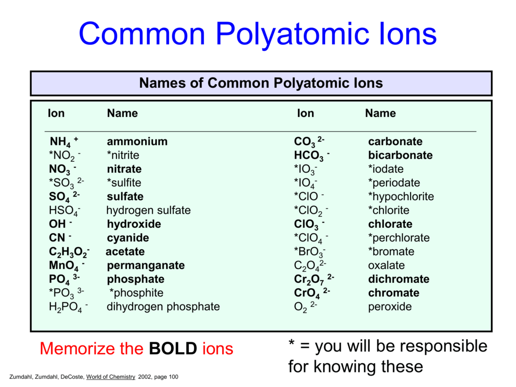 Cyanide on periodic table image collections periodic table images acetate periodic table choice image periodic table images cyanide symbol on periodic table choice image periodic gamestrikefo Images