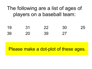 The following are a list of ages of players on a baseball team: