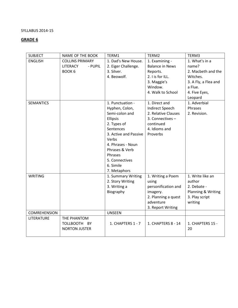 worksheet Phantom Tollbooth Worksheets grade 6 school of knowledge