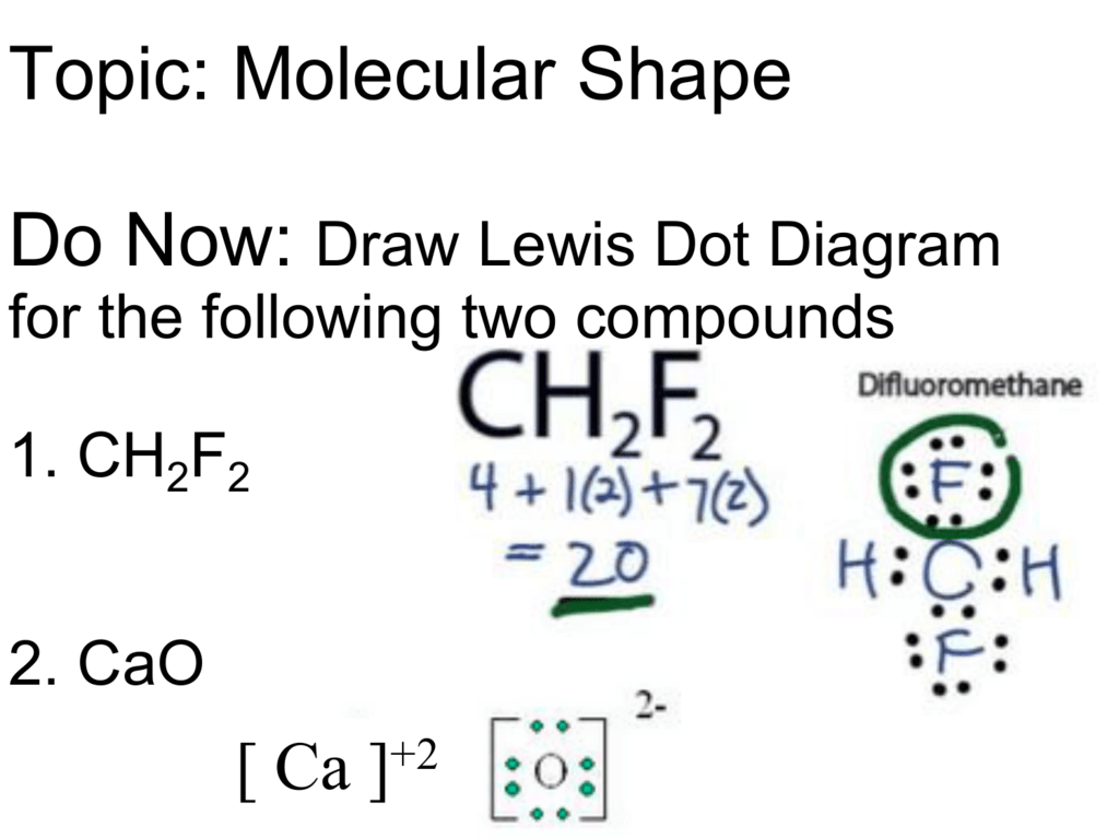 topic: molecular shape do now: draw lewis dot diagram for the following two  compounds 1  ch2f2 2  cao [ ca +2 ] use the lewis structure • lewis  structure is