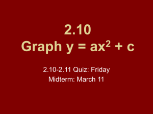 2.10 Graph y = ax2 + c - Brookwood High School