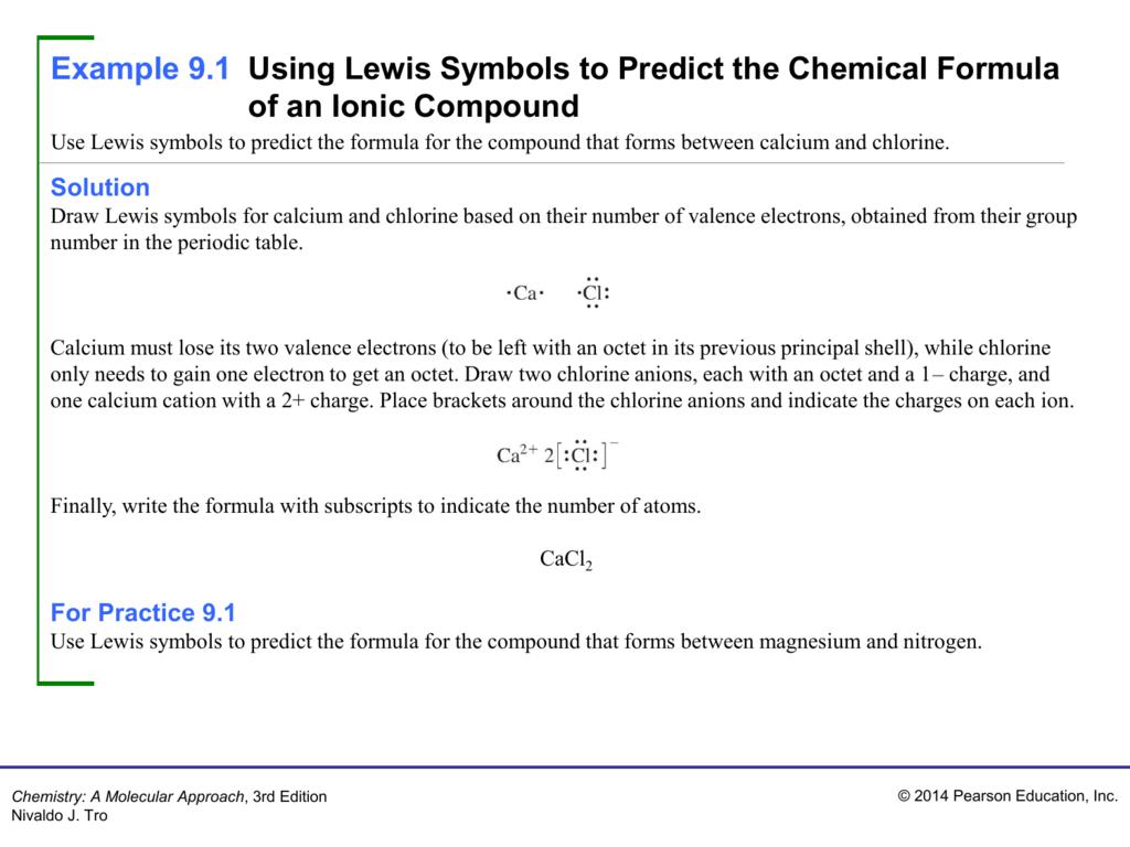 solution - Periodic Table Lewis Symbol