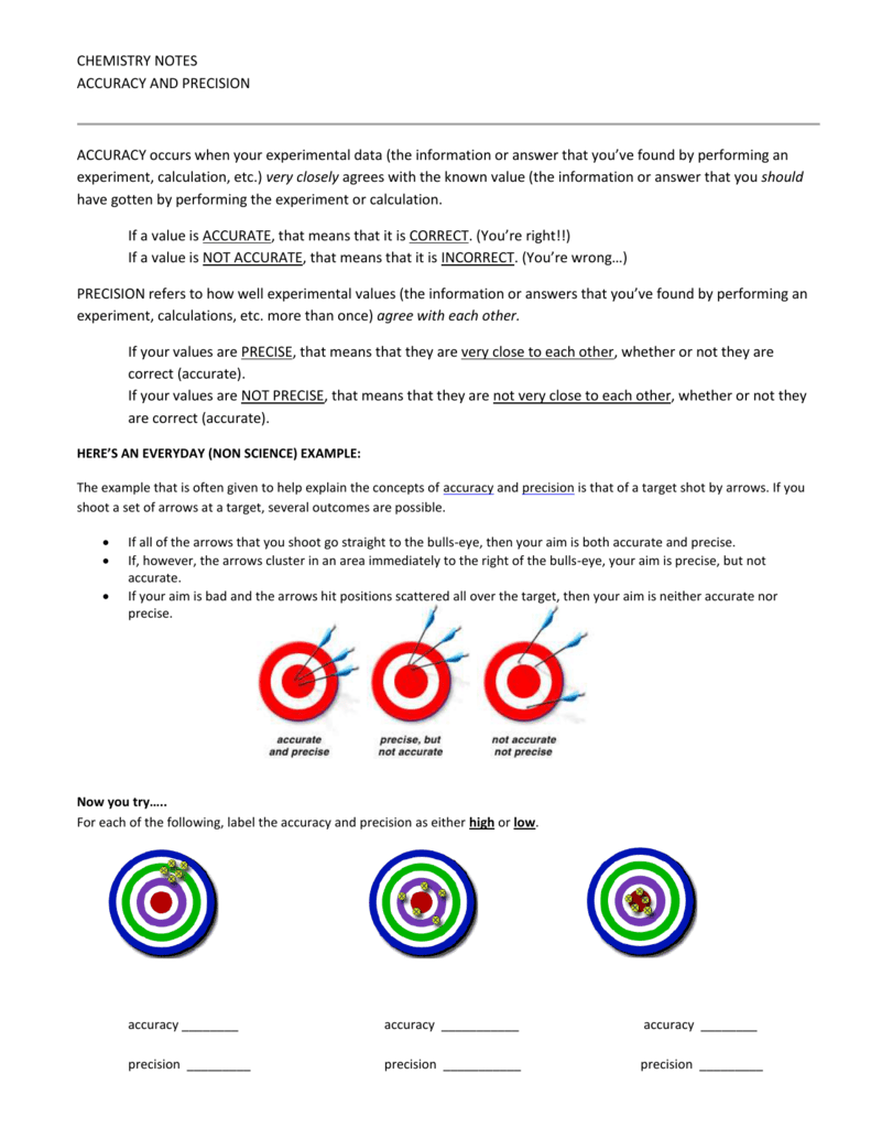Worksheets Accuracy Vs Precision Worksheet Waytoohuman Free