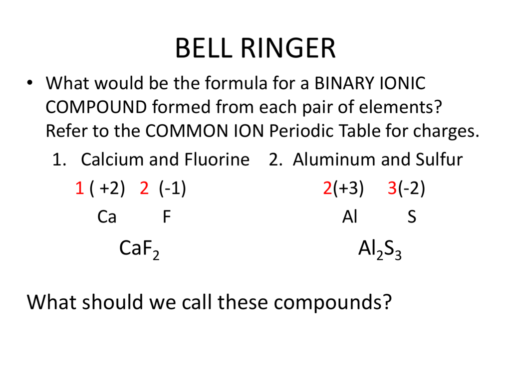 Naming binary ionic compounds gamestrikefo Choice Image
