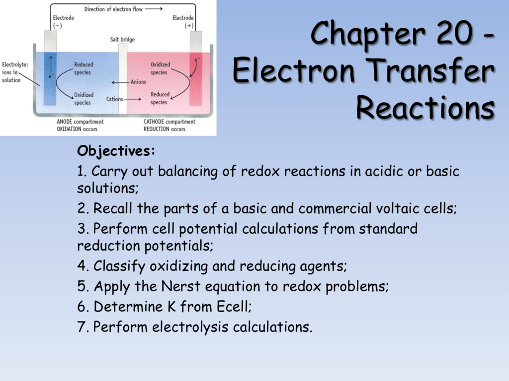 Worksheets Chapter 20 Worksheet Redox chapter 20 electron transfer reactions