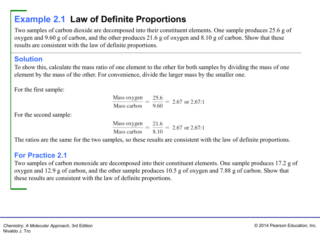 law of definite proportions examples