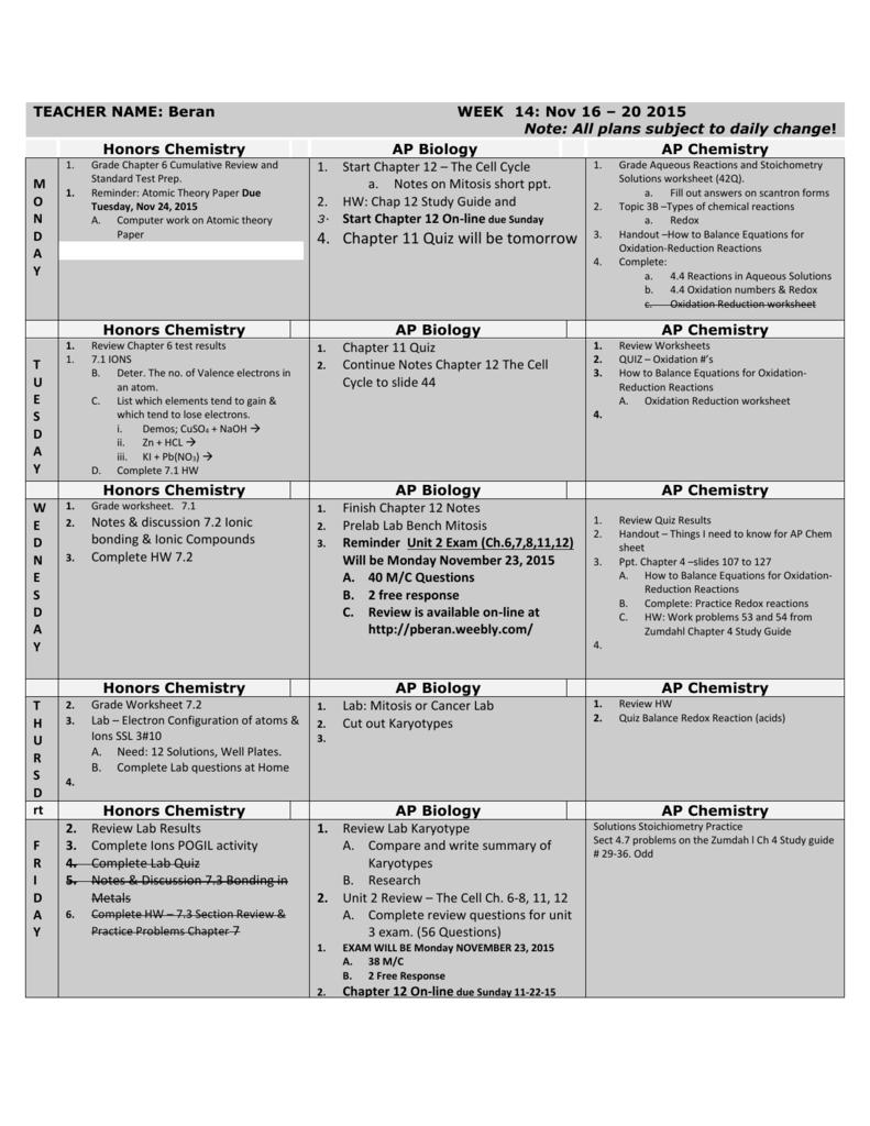 Worksheet Balancing Redox Reactions Worksheet Worksheet Fun
