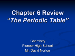 "Chapter 6 Review ""The Periodic Table"""