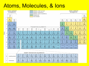 Chapter 2 – Atoms, Molecules, & Ions