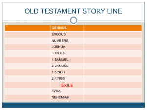 chronology of old testament