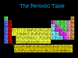 R The Periodic Table