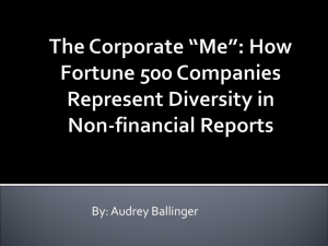 "The Corporate ""Me"": How Fortune 500 Companies Represent"