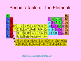 File chohan s chemistry for Table of elements 85
