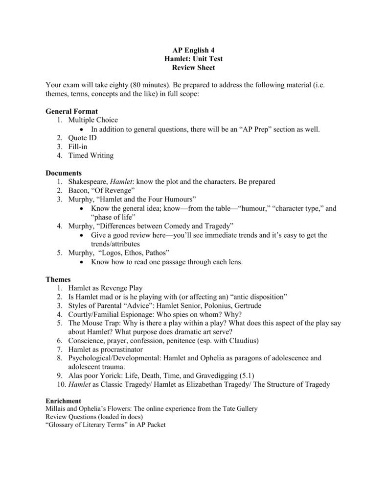 hamlet argumentative essay topics