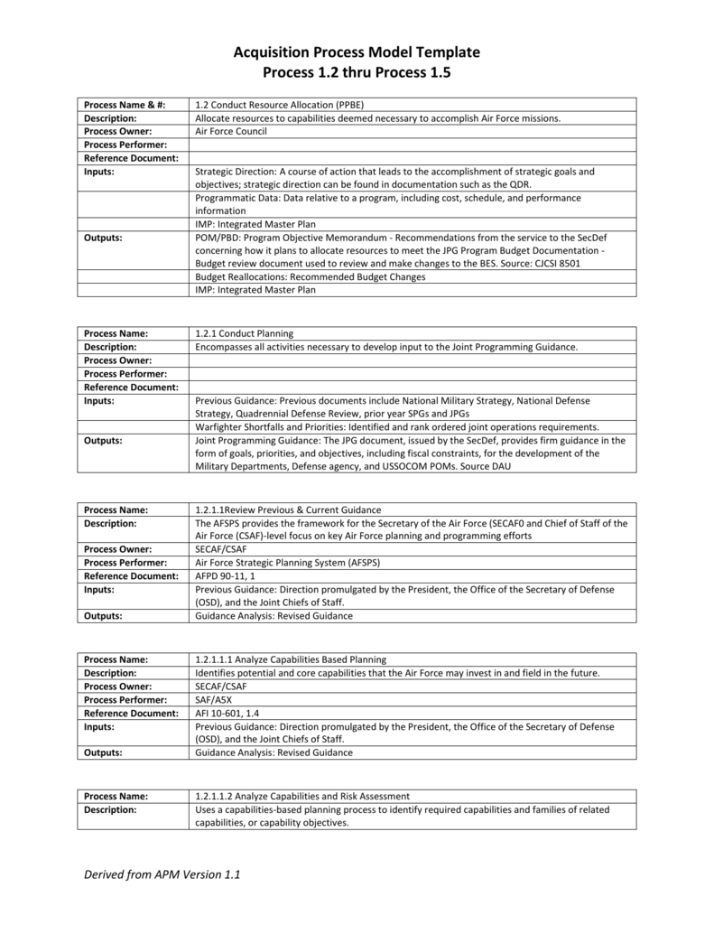 Acquisition Process Model Template Process 1 2 thru Process 1 5