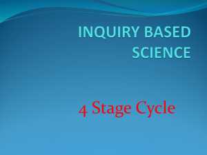 inquiry based science - Wilson School District