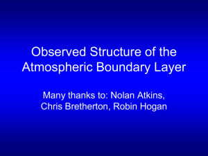 Vertical structure of the atmospheric boundary layer