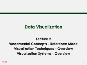 Visualization Module