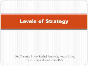 Levels of Strategy - Richview Business Department