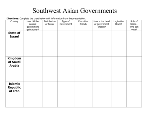 Southwest Asian Governments Chart
