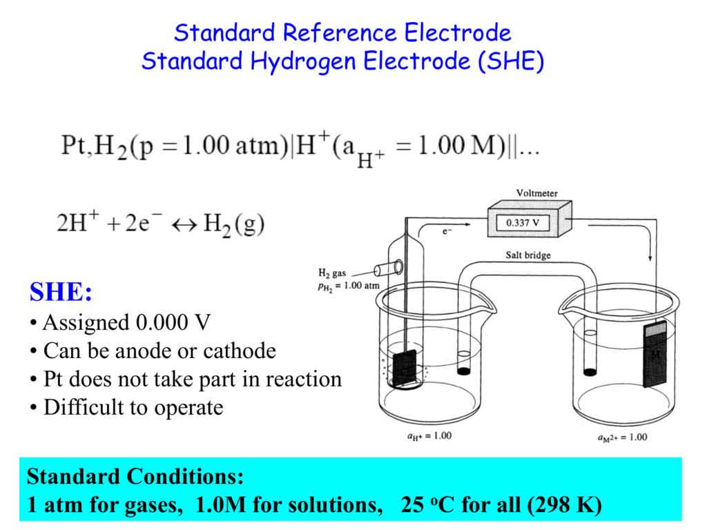 Electrochemistry 2 ccuart Gallery
