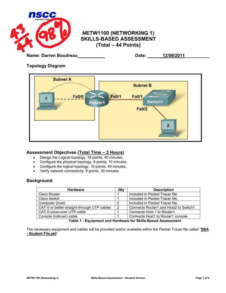 SBA - IT Year 1 - Student Version