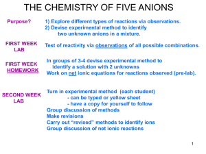 THE CHEMISTRY OF FIVE ANIONS.