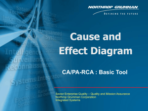 Cause and Effect Diagram - Northrop Grumman Corporation