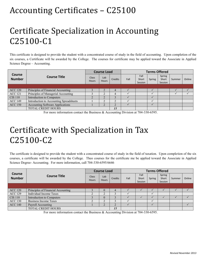 Accounting Certificates