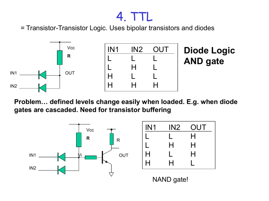 Topic 4 Digital Circuits Ttl To Rs232 Level Converter Using Transistor Circuit