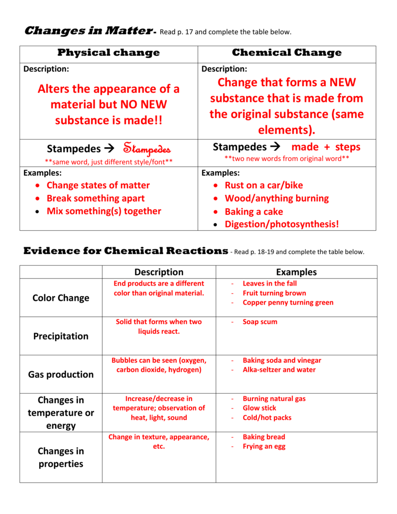 Answer Key - Changes in Matter
