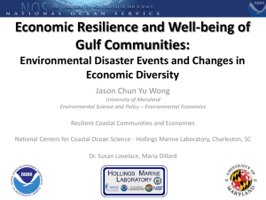 Economic Resilience and Well-being of Gulf Communities