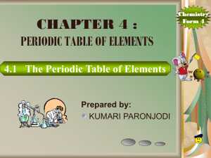 File - Periodic Table of Elements