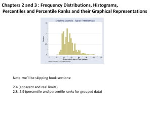 Chapter 2: Frequency Distributions