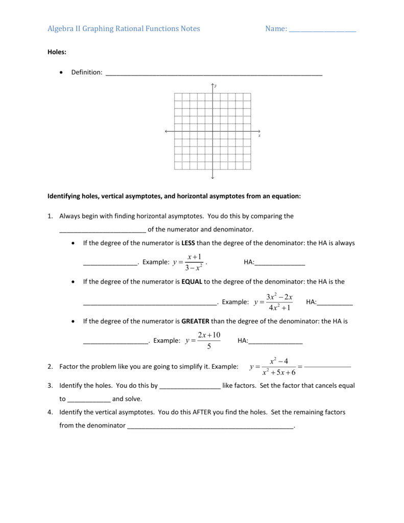 Algebra II Graphing Rational Functions Notes