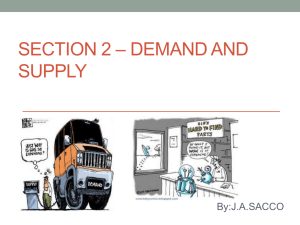 Ch. 3 * Demand and Supply