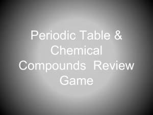 Periodic Table & Chemical Compounds Review Game