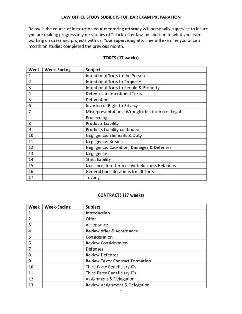 Apprenticeship Outline Of Study Template