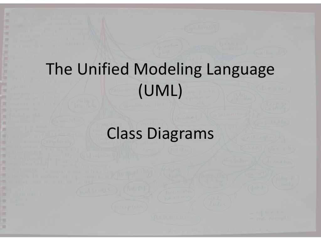 Uml Class Diagrams Application Life Cycle Protocol State Machine Diagram Example