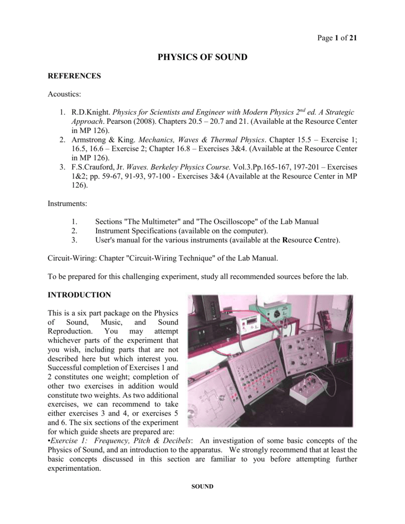Exercise 1 Frequency Pitch Decibels Put Controlled Sawtooth Wave Generator