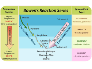 6. Bowen's Reaction Series PPT