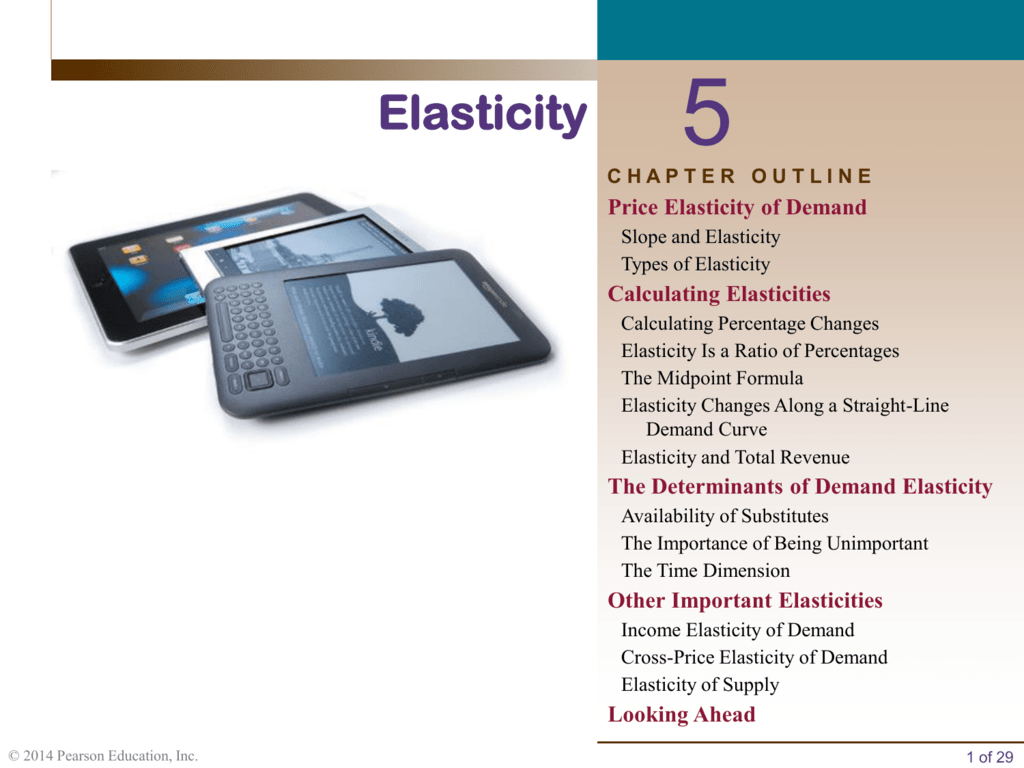 importance of elasticity of demand and supply