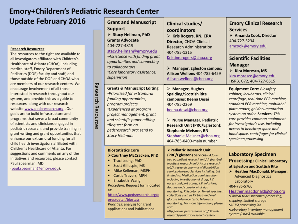 PowerPoint - Atlanta Pediatric Research