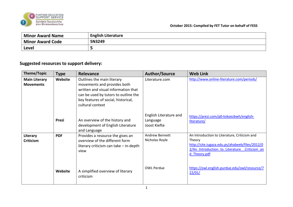 History of english literature pdf download