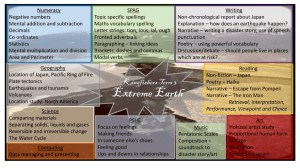 Term 3 Curriculum Map for Parents